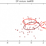Clustering documents and gaussian data with Dirichlet Process Mixture Models